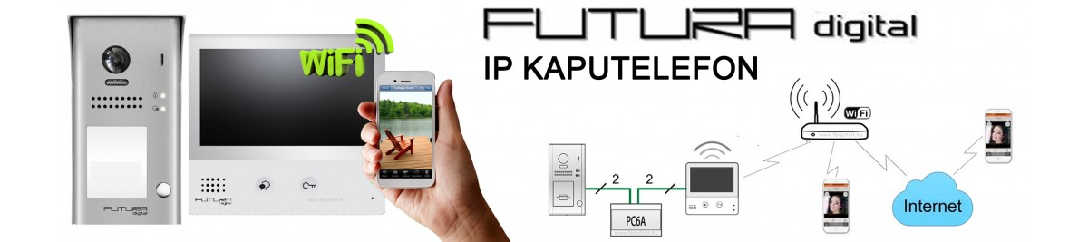 Futura Digital IP
